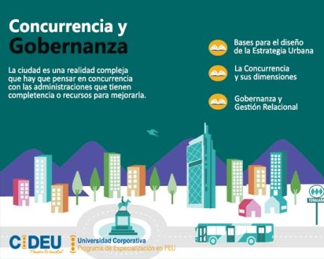 infografía 3 concurrencia y gobernanza