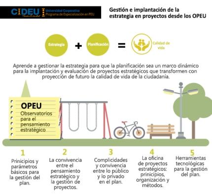 infografía 4 módulo 3